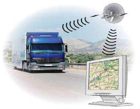 Картинки по запросу мониторинг транспорта